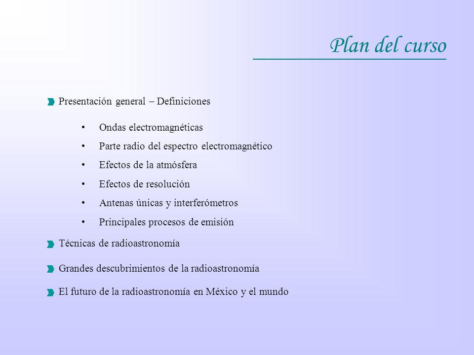 Plan del curso Presentación general – Definiciones Ondas electromagnéticas Parte radio del espectro electromagnético Efectos de la atmósfera Efectos d