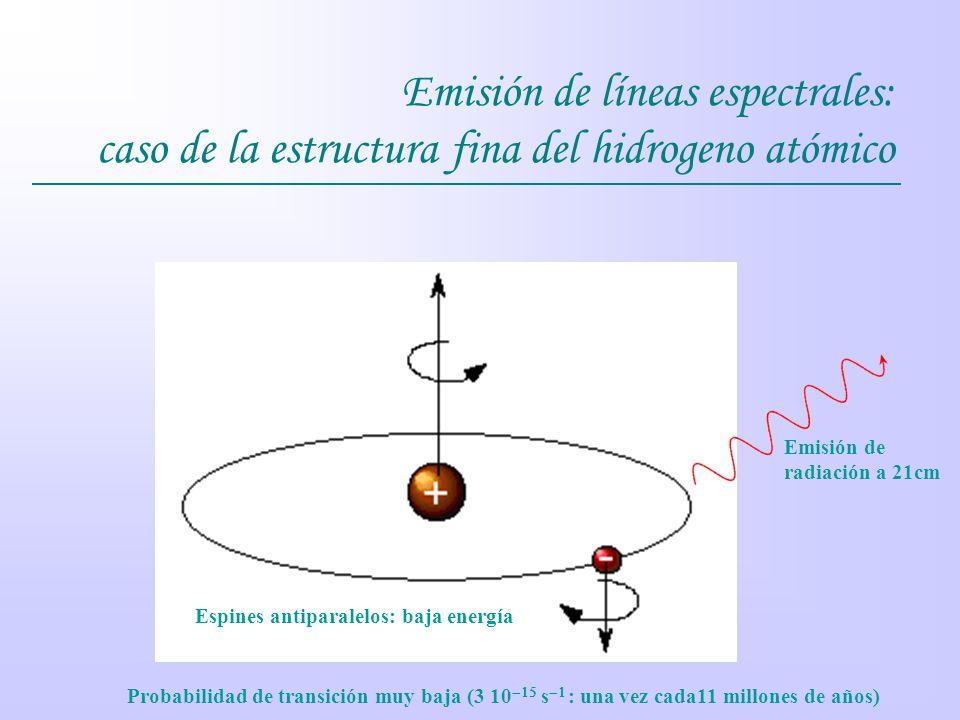 Espines paralelos: estado de alta energía Emisión de líneas espectrales: caso de la estructura fina del hidrogeno atómico Espines antiparalelos: baja
