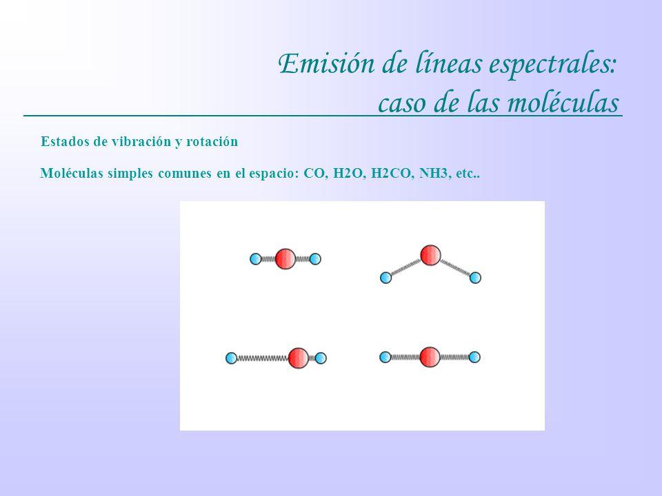 Emisión de líneas espectrales: caso de las moléculas Estados de vibración y rotación Moléculas simples comunes en el espacio: CO, H2O, H2CO, NH3, etc.