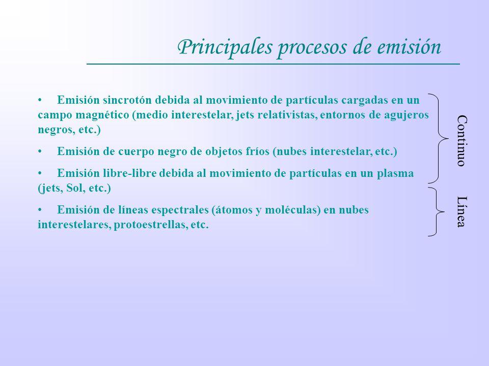 Principales procesos de emisión Emisión sincrotón debida al movimiento de partículas cargadas en un campo magnético (medio interestelar, jets relativi