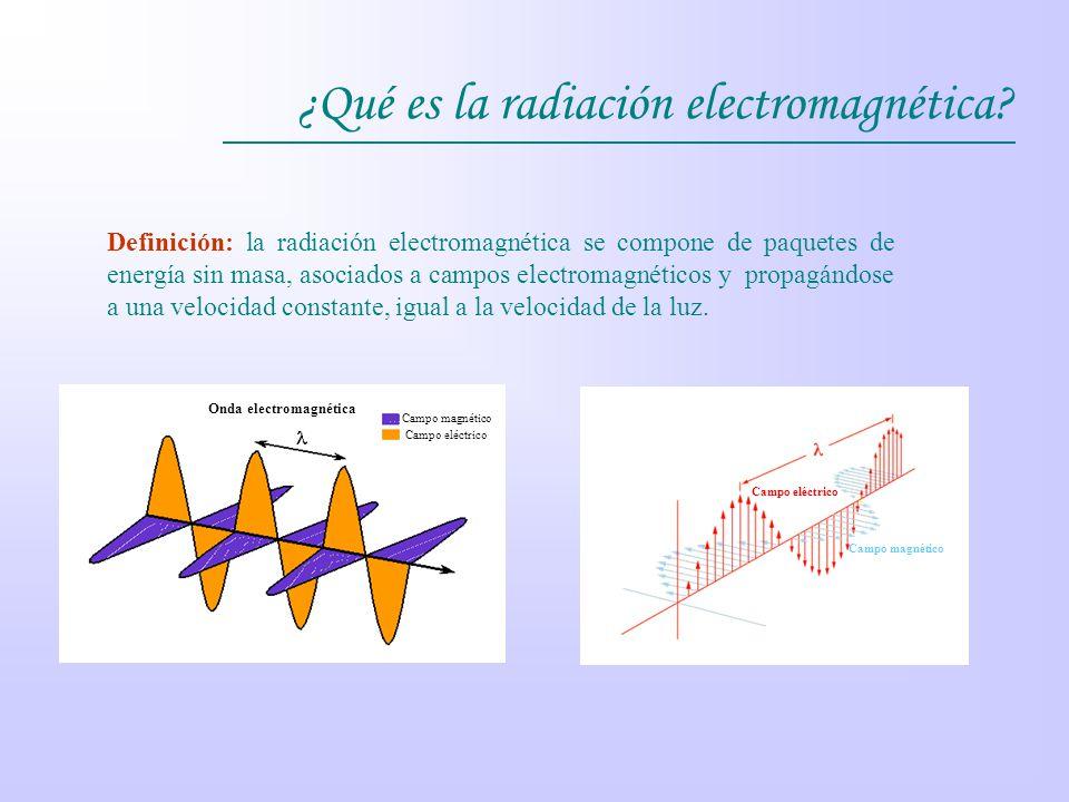 ¿Qué es la radiación electromagnética? Definición: la radiación electromagnética se compone de paquetes de energía sin masa, asociados a campos electr