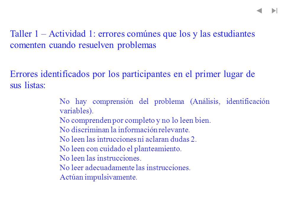 Metacognición Santiago Sandi-Urena México, D.F.6-7 de diciembre, 2010 IV Escuela Internacional MADEM - UNAM Ejercicios, problemas y en la enseñanza de las ciencias Taller 3