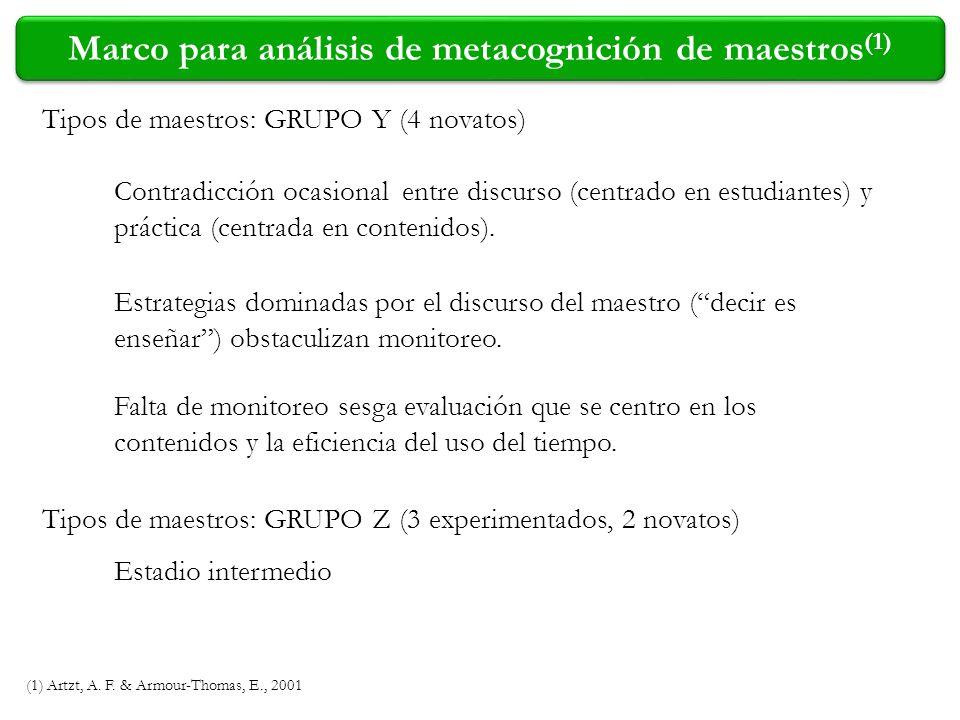 Marco para análisis de metacognición de maestros (1) (1) Artzt, A. F. & Armour-Thomas, E., 2001 Tipos de maestros: GRUPO Y (4 novatos) Contradicción o