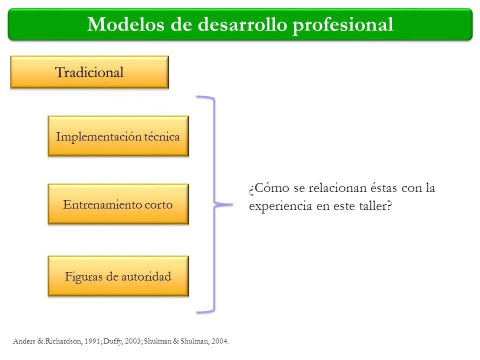 Modelos de desarrollo profesional Tradicional Implementación técnica Entrenamiento corto Figuras de autoridad Anders &.Richardson, 1991; Duffy, 2003;