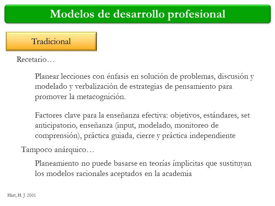 Modelos de desarrollo profesional Hart, H. J. 2001 Planear lecciones con énfasis en solución de problemas, discusión y modelado y verbalización de est
