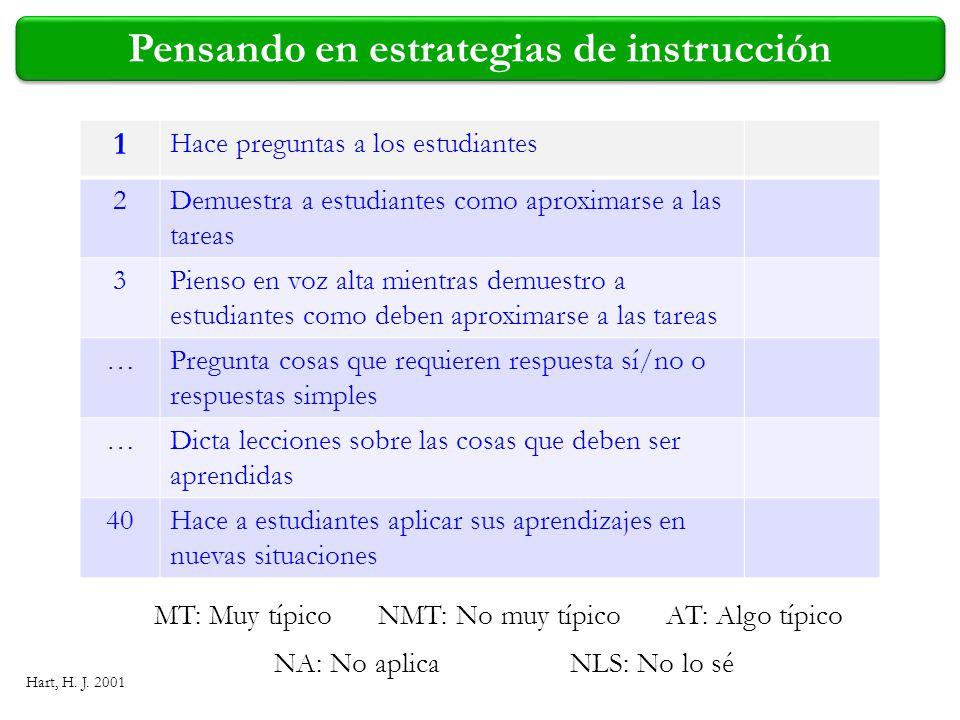 Pensando en estrategias de instrucción Hart, H. J. 2001 1 Hace preguntas a los estudiantes 2Demuestra a estudiantes como aproximarse a las tareas 3Pie