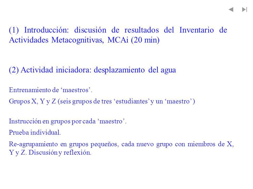 (1) Introducción: discusión de resultados del Inventario de Actividades Metacognitivas, MCAi (20 min) (2) Actividad iniciadora: desplazamiento del agu