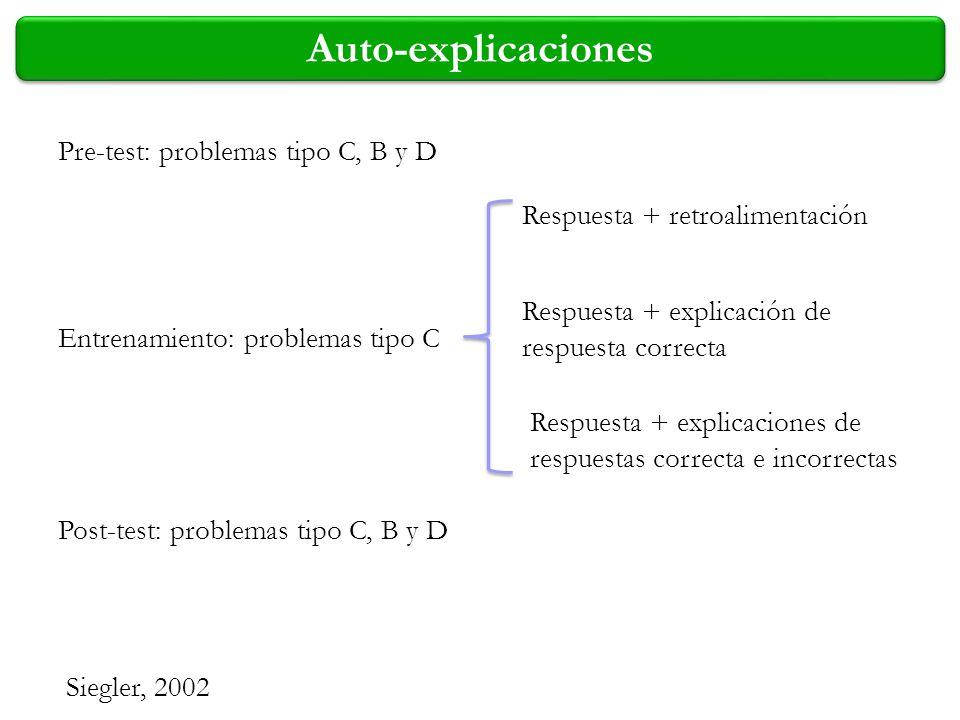 Siegler, 2002 Pre-test: problemas tipo C, B y D Entrenamiento: problemas tipo C Post-test: problemas tipo C, B y D Respuesta + retroalimentación Respu