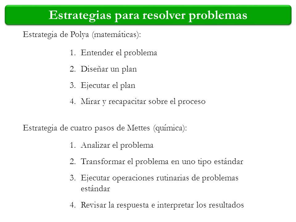 Estrategias para resolver problemas Estrategia de Polya (matemáticas): 1.Entender el problema 2.Diseñar un plan 3.Ejecutar el plan 4.Mirar y recapacit