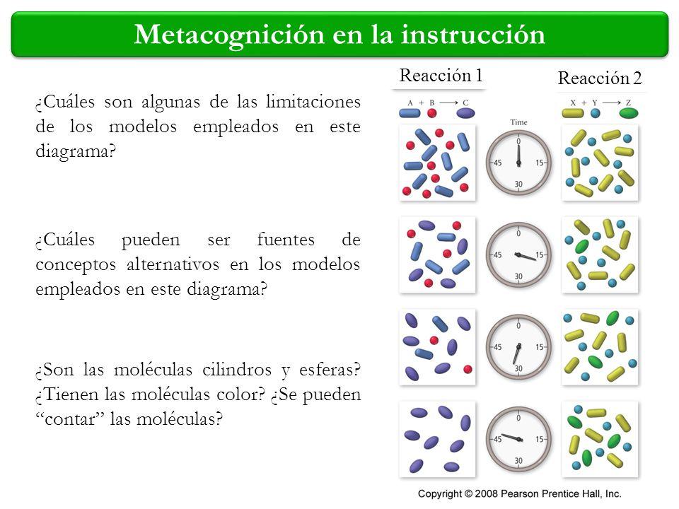 Reacción 1 Reacción 2 ¿Cuáles son algunas de las limitaciones de los modelos empleados en este diagrama? ¿Cuáles pueden ser fuentes de conceptos alter