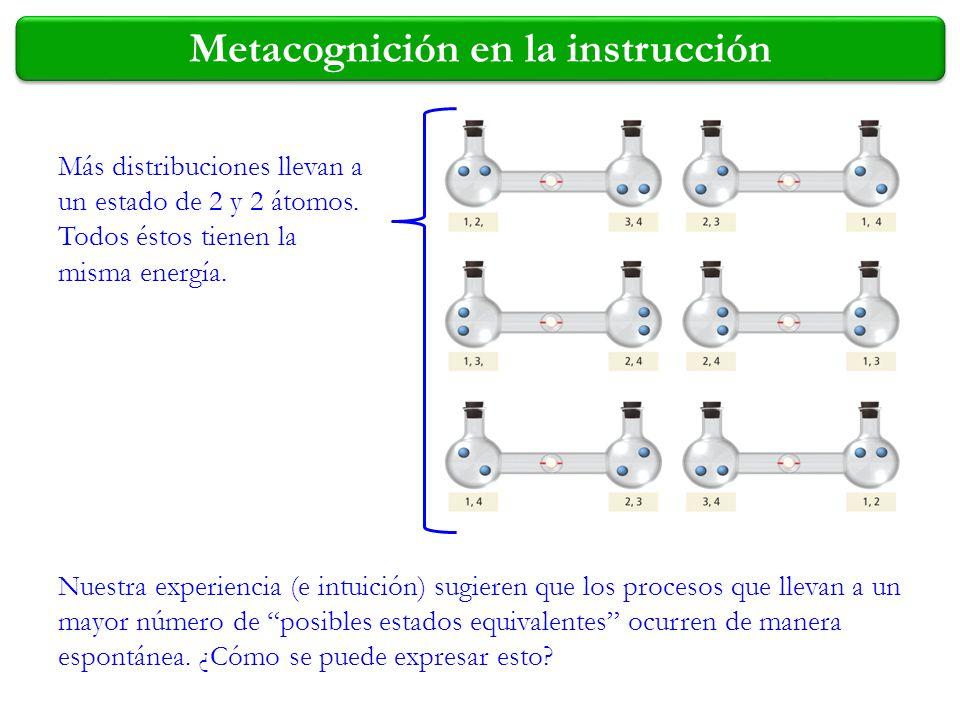 Más distribuciones llevan a un estado de 2 y 2 átomos. Todos éstos tienen la misma energía. Nuestra experiencia (e intuición) sugieren que los proceso