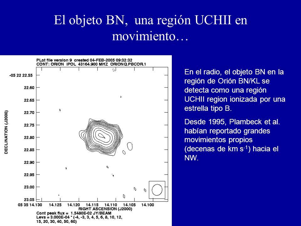El objeto BN, una región UCHII en movimiento… En el radio, el objeto BN en la región de Orión BN/KL se detecta como una región UCHII region ionizada p
