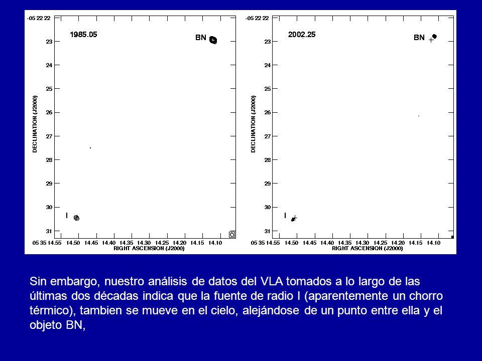 Sin embargo, nuestro análisis de datos del VLA tomados a lo largo de las últimas dos décadas indica que la fuente de radio I (aparentemente un chorro