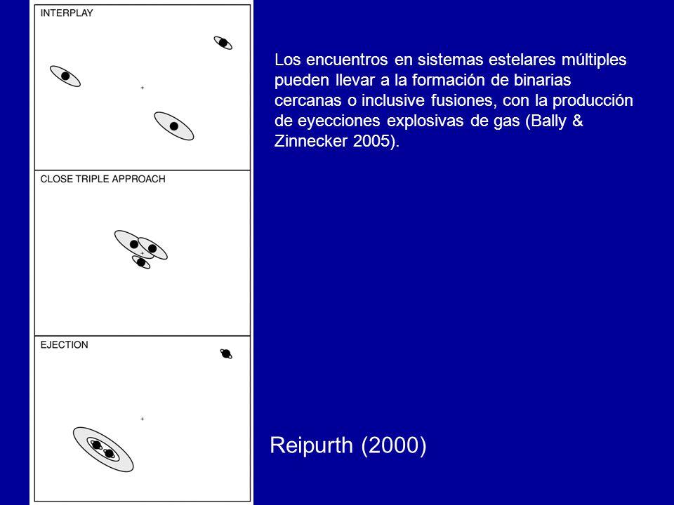 Los encuentros en sistemas estelares múltiples pueden llevar a la formación de binarias cercanas o inclusive fusiones, con la producción de eyecciones