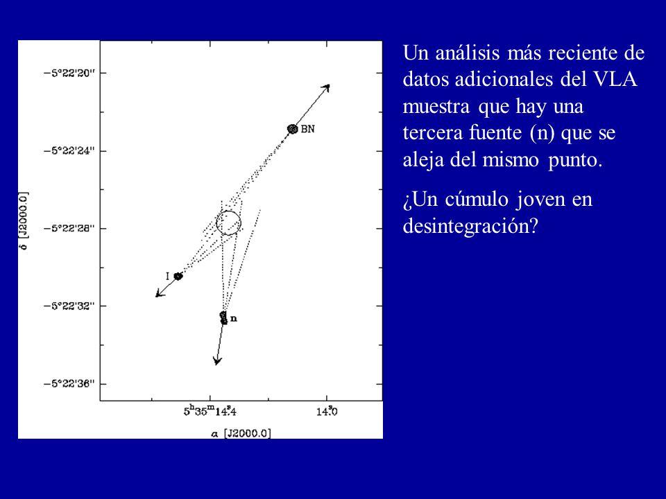 Un análisis más reciente de datos adicionales del VLA muestra que hay una tercera fuente (n) que se aleja del mismo punto. ¿Un cúmulo joven en desinte