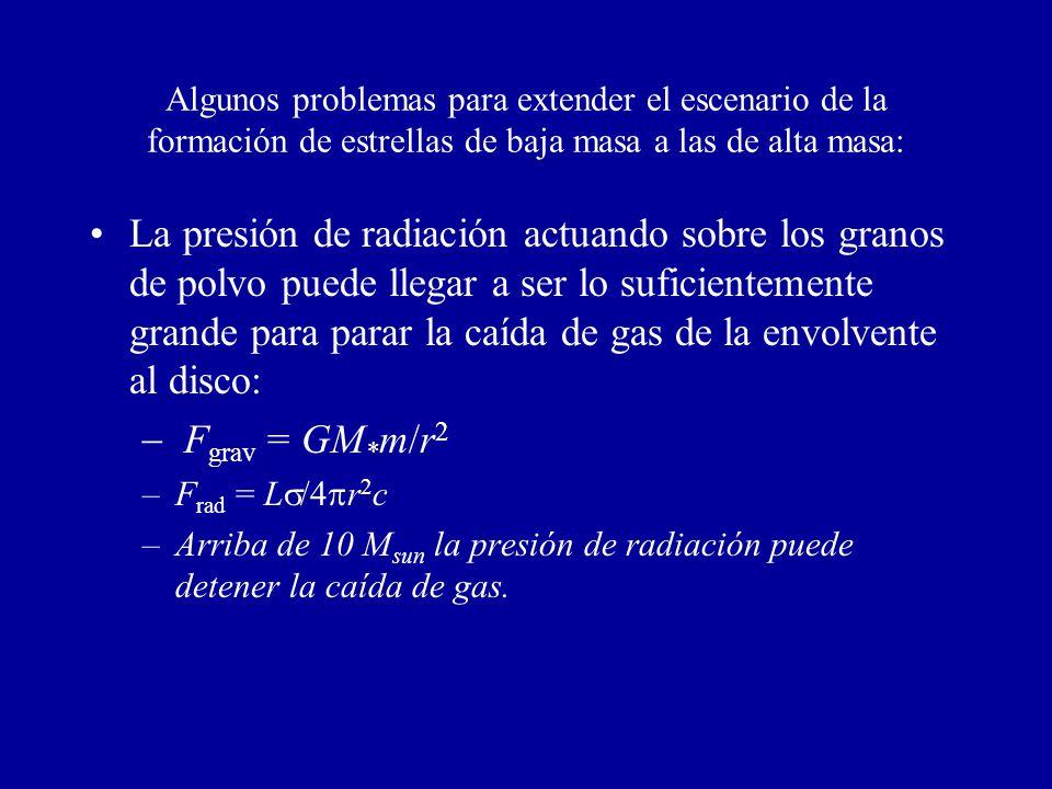 Algunos problemas para extender el escenario de la formación de estrellas de baja masa a las de alta masa: La presión de radiación actuando sobre los