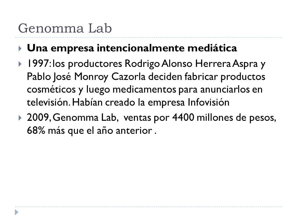 Genomma Lab Una empresa intencionalmente mediática 1997: los productores Rodrigo Alonso Herrera Aspra y Pablo José Monroy Cazorla deciden fabricar pro