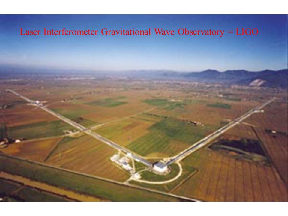 Laser Interferometer Gravitational Wave Observatory = LIGO
