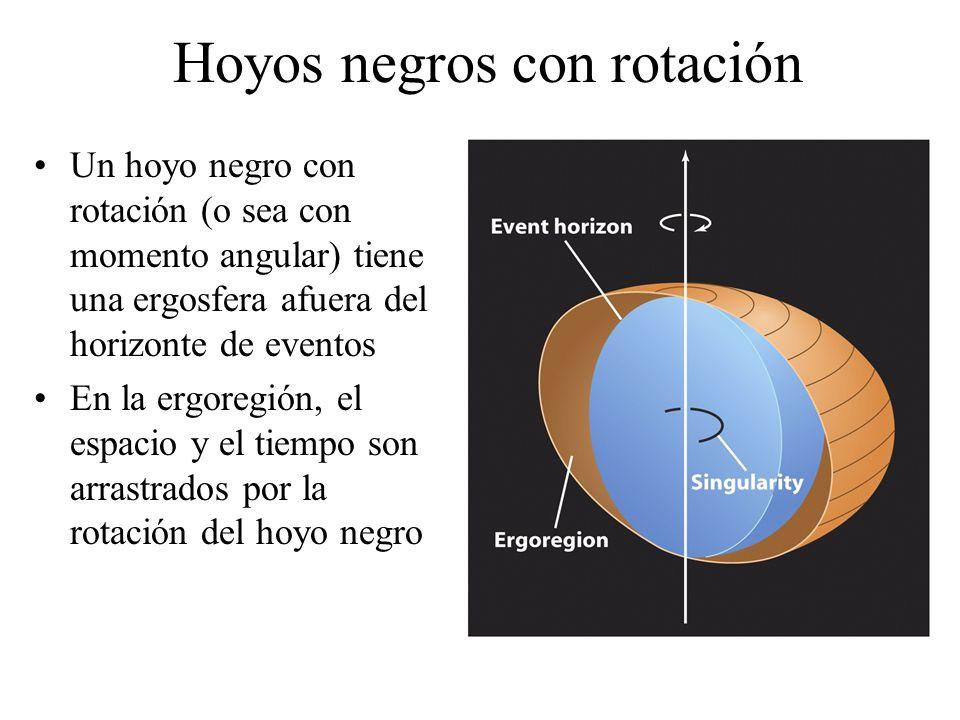 Hoyos negros con rotación Un hoyo negro con rotación (o sea con momento angular) tiene una ergosfera afuera del horizonte de eventos En la ergoregión, el espacio y el tiempo son arrastrados por la rotación del hoyo negro