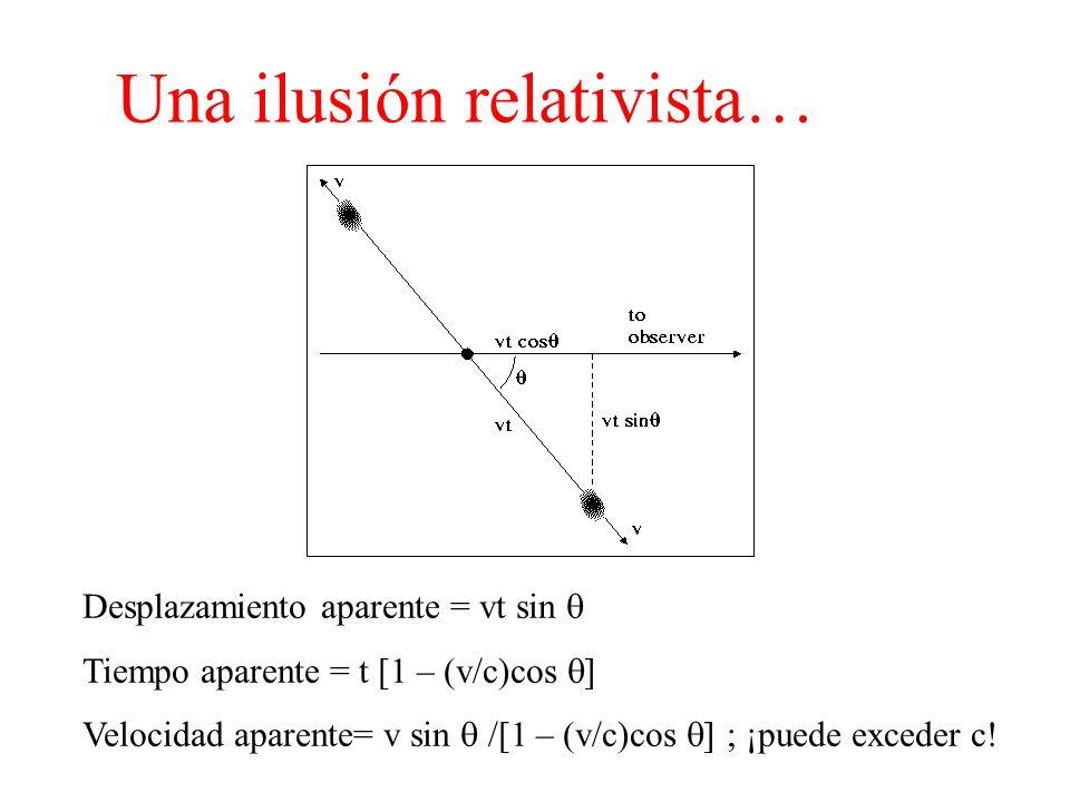 Desplazamiento aparente = vt sin Tiempo aparente = t [1 – (v/c)cos ] Velocidad aparente= v sin /[1 – (v/c)cos ] ; ¡puede exceder c.
