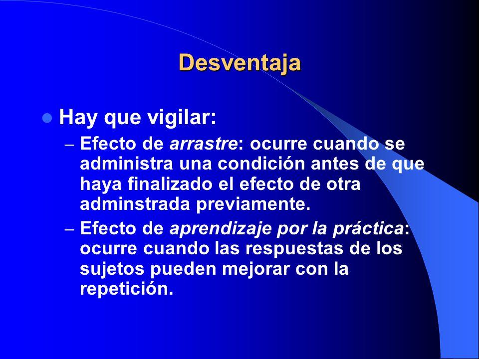 Desventaja Hay que vigilar: – Efecto de arrastre: ocurre cuando se administra una condición antes de que haya finalizado el efecto de otra adminstrada