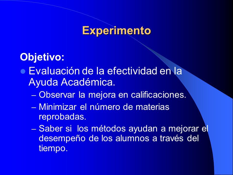 Experimento Objetivo: Evaluación de la efectividad en la Ayuda Académica. – Observar la mejora en calificaciones. – Minimizar el número de materias re