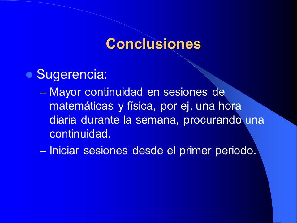 Sugerencia: – Mayor continuidad en sesiones de matemáticas y física, por ej. una hora diaria durante la semana, procurando una continuidad. – Iniciar