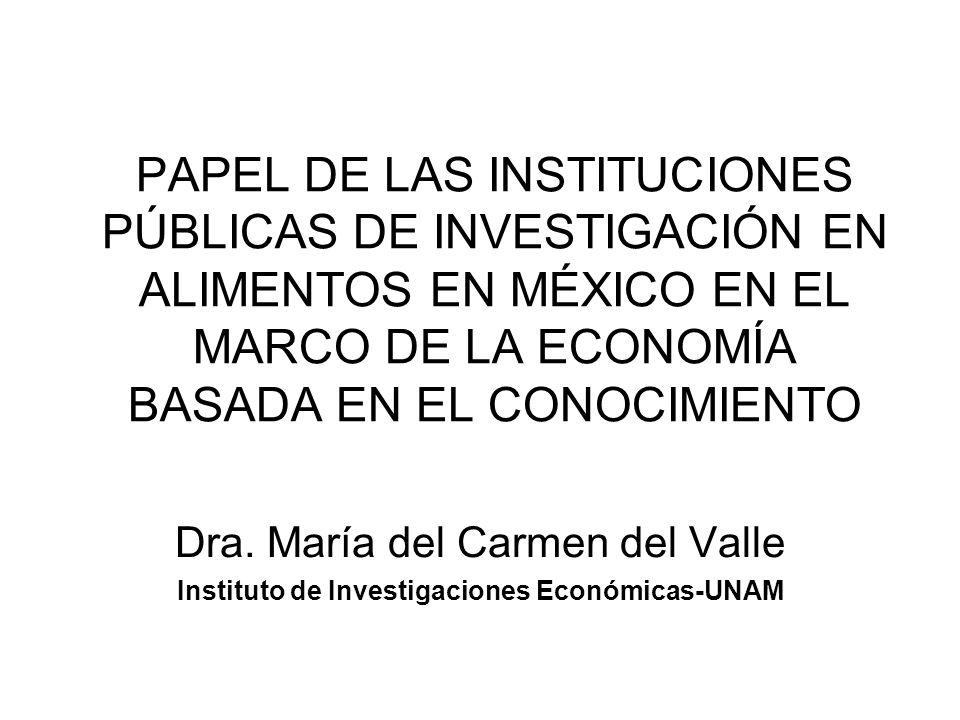 PAPEL DE LAS INSTITUCIONES PÚBLICAS DE INVESTIGACIÓN EN ALIMENTOS EN MÉXICO EN EL MARCO DE LA ECONOMÍA BASADA EN EL CONOCIMIENTO Dra. María del Carmen
