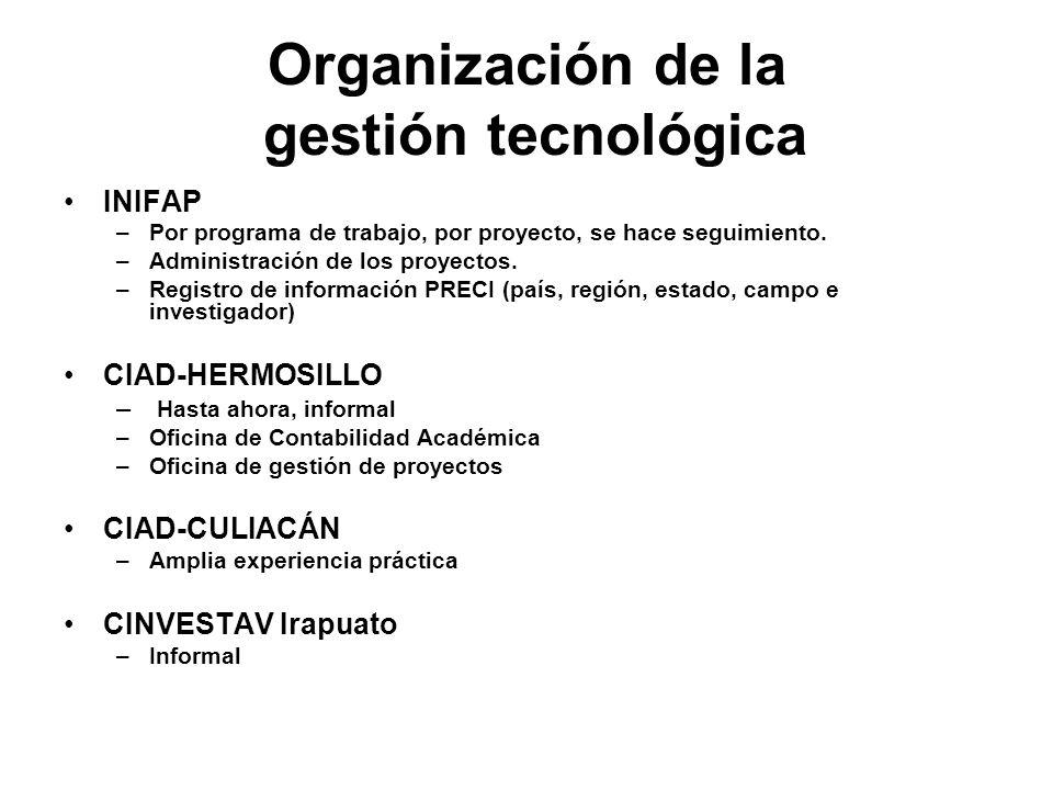 Organización de la gestión tecnológica INIFAP –Por programa de trabajo, por proyecto, se hace seguimiento. –Administración de los proyectos. –Registro