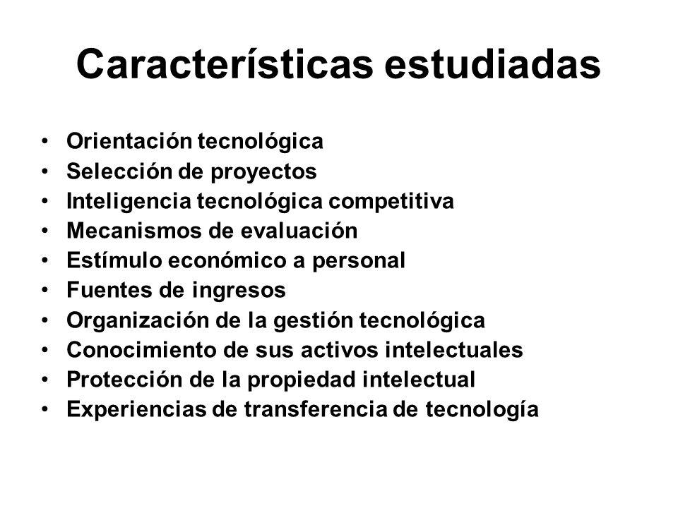 Características estudiadas Orientación tecnológica Selección de proyectos Inteligencia tecnológica competitiva Mecanismos de evaluación Estímulo econó