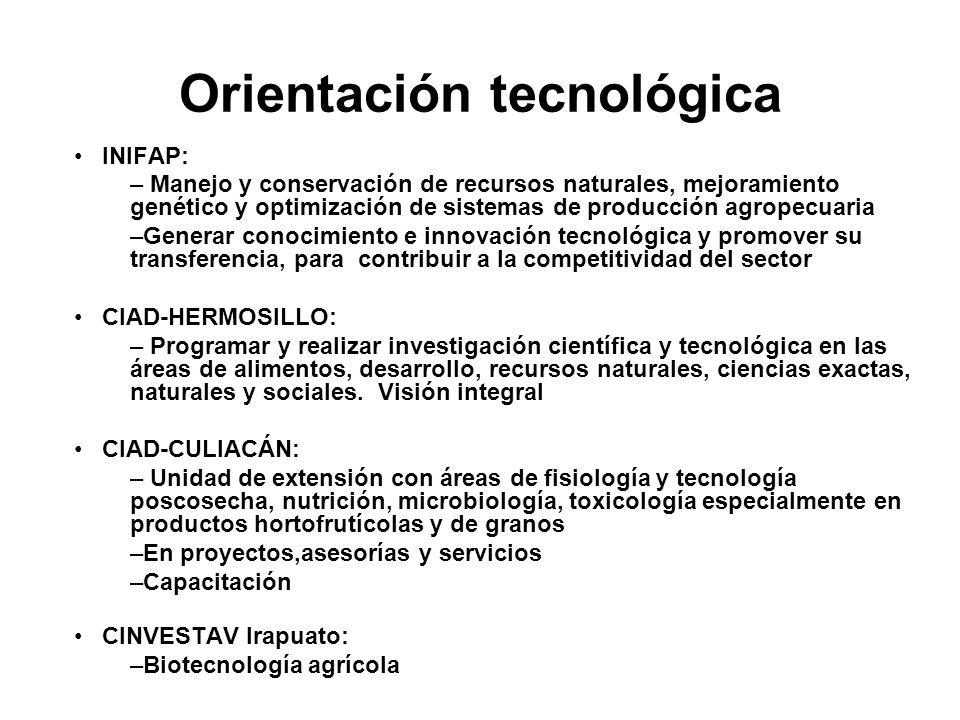 Orientación tecnológica INIFAP: – Manejo y conservación de recursos naturales, mejoramiento genético y optimización de sistemas de producción agropecu