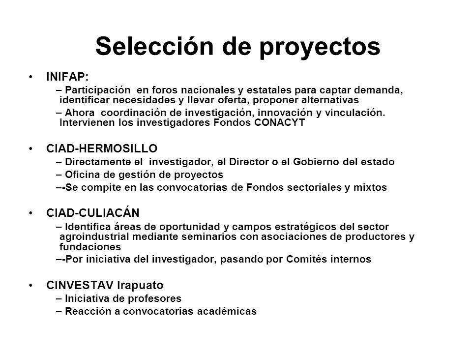 Selección de proyectos INIFAP: – Participación en foros nacionales y estatales para captar demanda, identificar necesidades y llevar oferta, proponer