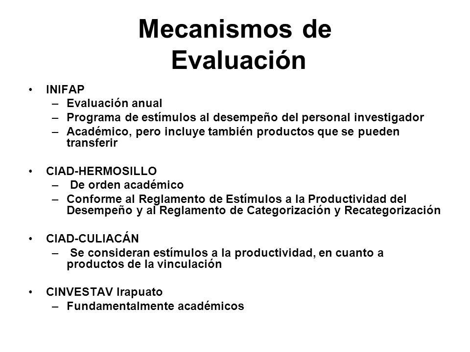 Mecanismos de Evaluación INIFAP –Evaluación anual –Programa de estímulos al desempeño del personal investigador –Académico, pero incluye también produ
