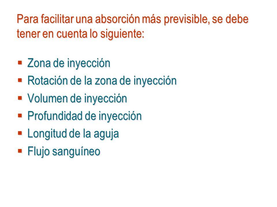 Para facilitar una absorción más previsible, se debe tener en cuenta lo siguiente: Zona de inyección Zona de inyección Rotación de la zona de inyecció