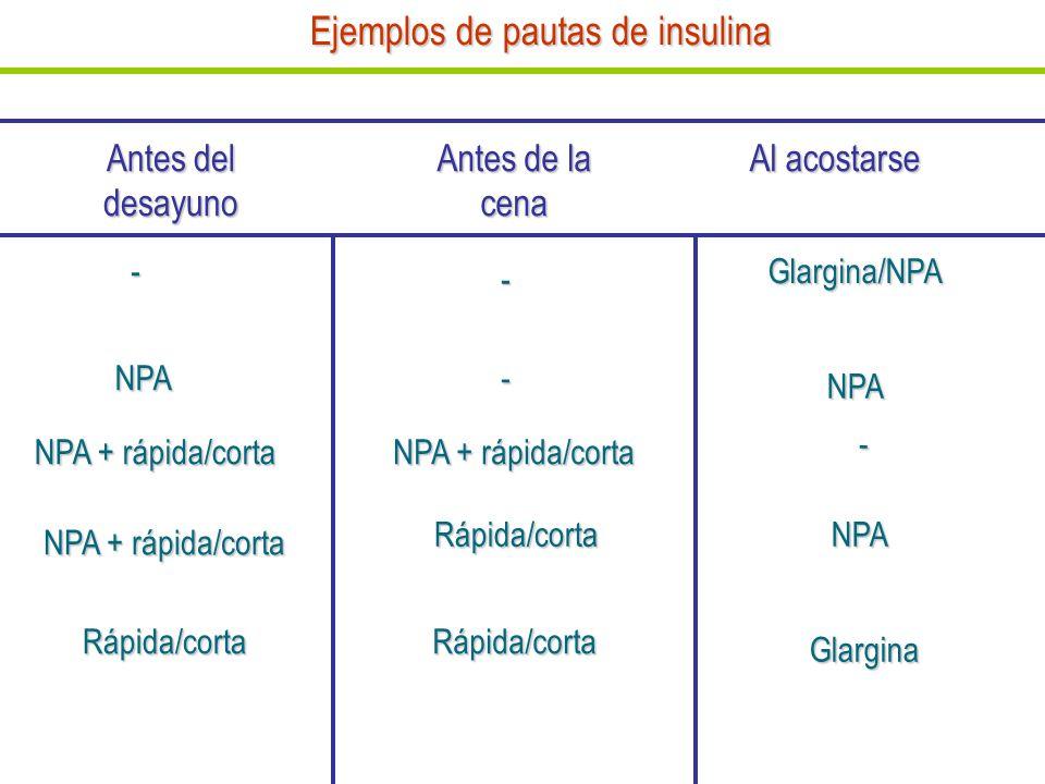 Ejemplos de pautas de insulina Antes del desayuno Antes de la cena Al acostarse NPA NPA + rápida/corta NPA + rápida/corta NPA + rápida/corta Rápida/co
