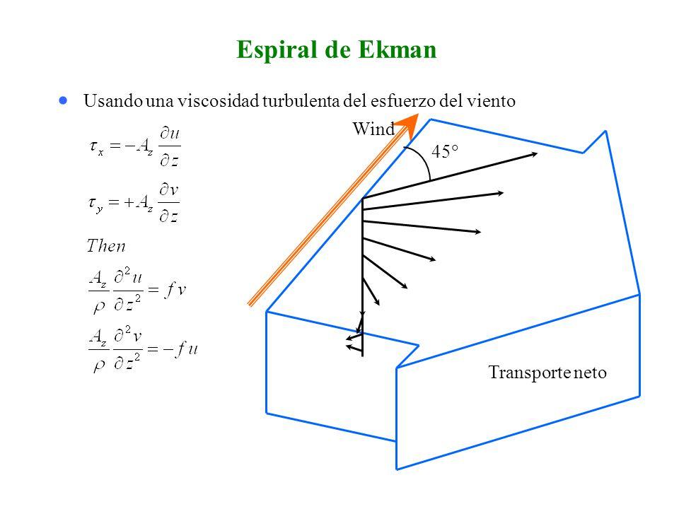 Espiral de Ekman Usando una viscosidad turbulenta del esfuerzo del viento Wind Transporte neto 45