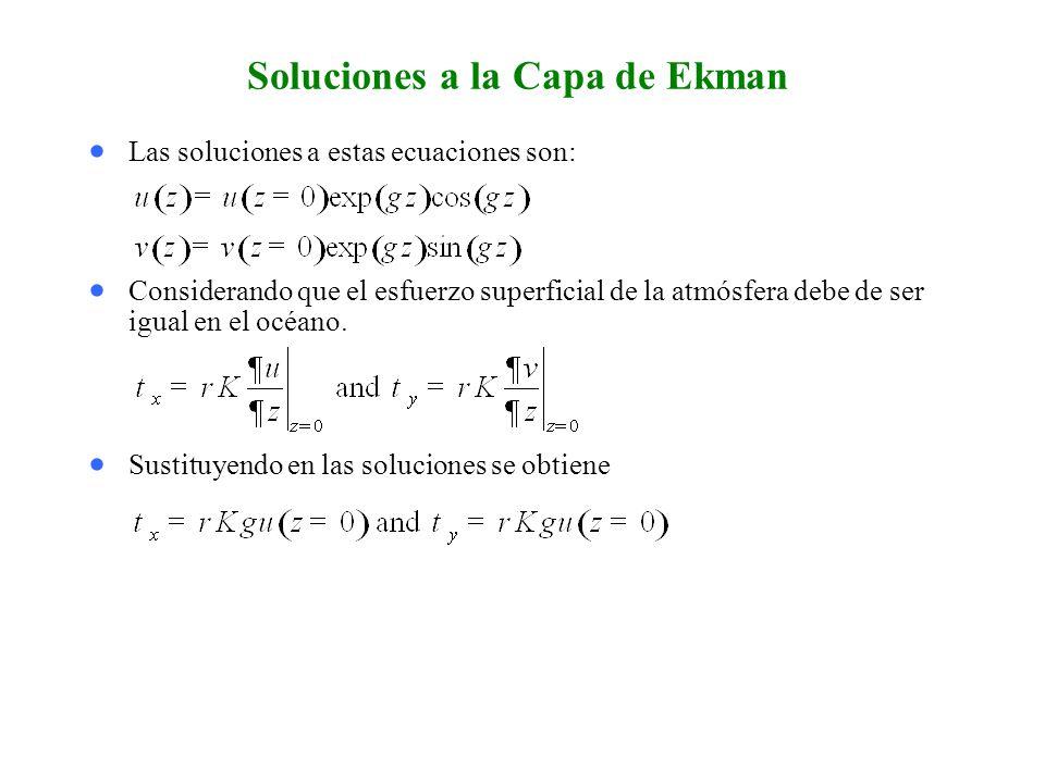 Soluciones a la Capa de Ekman Las soluciones a estas ecuaciones son: Considerando que el esfuerzo superficial de la atmósfera debe de ser igual en el océano.