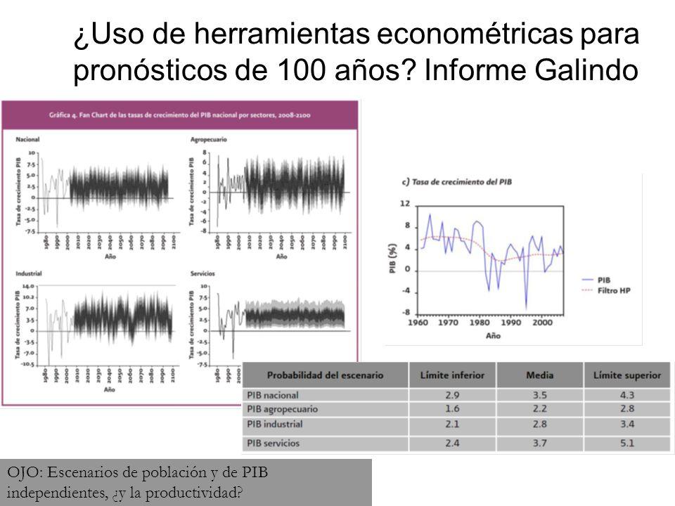 ¿Uso de herramientas econométricas para pronósticos de 100 años? Informe Galindo OJO: Escenarios de población y de PIB independientes, ¿y la productiv