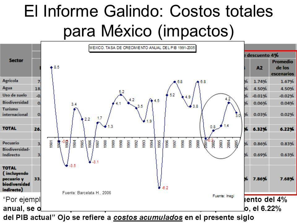El Informe Galindo: Costos totales para México (impactos) Por ejemplo, en uno de los escenarios considerados, con tasa de descuento del 4% anual, se o