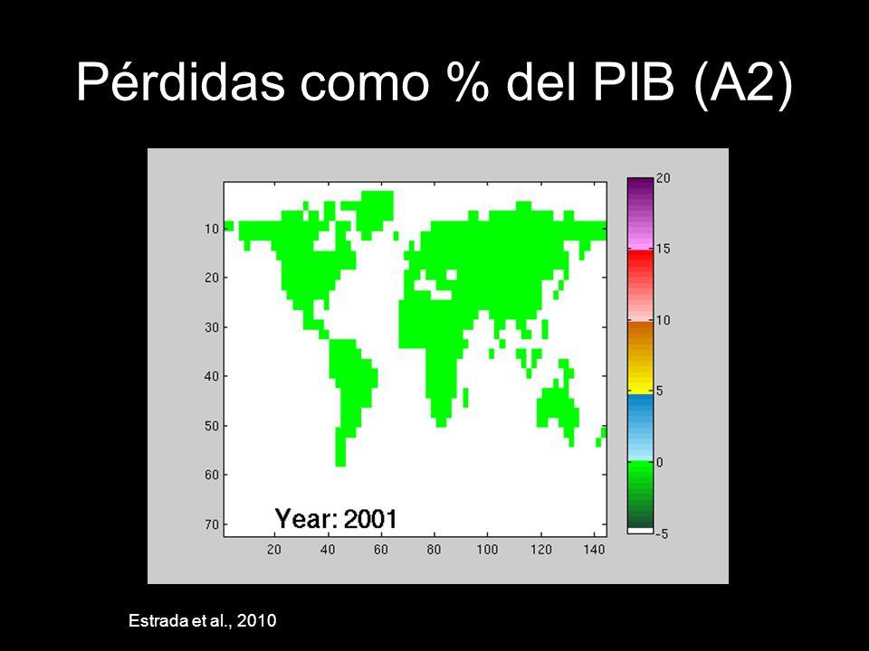Pérdidas como % del PIB (A2) Estrada et al., 2010