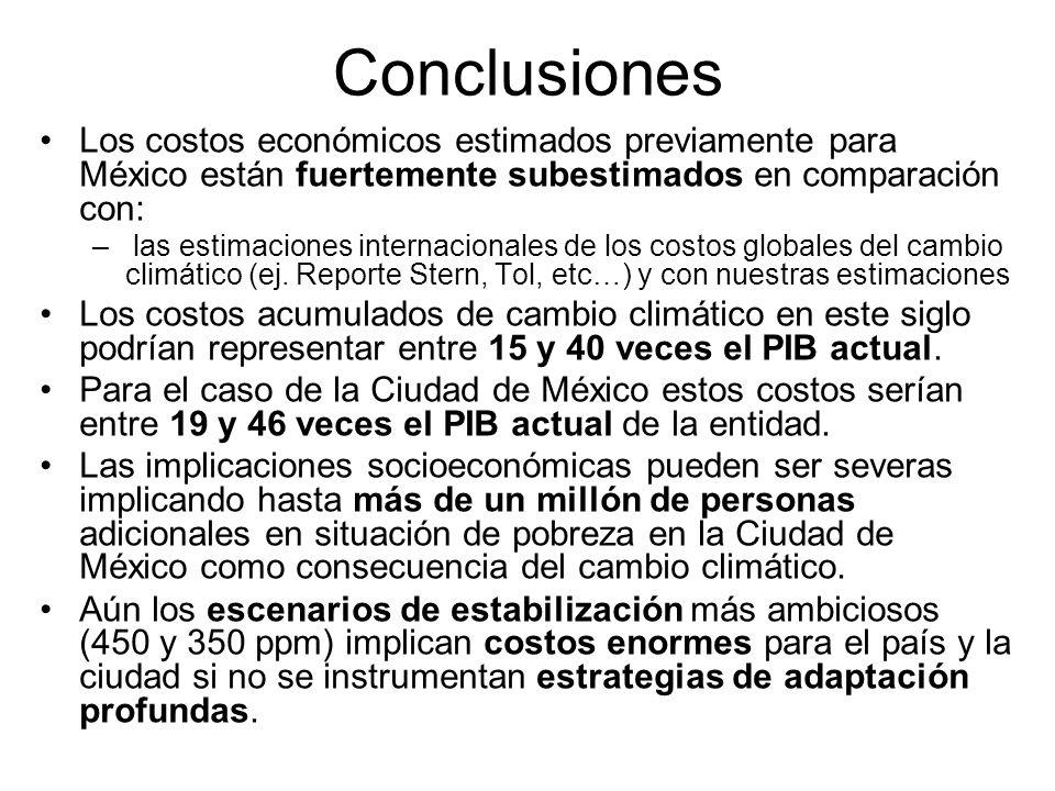 Conclusiones Los costos económicos estimados previamente para México están fuertemente subestimados en comparación con: – las estimaciones internacion