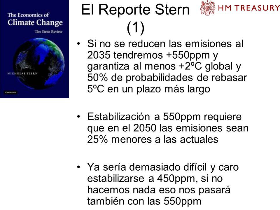 El Reporte Stern (1) Si no se reducen las emisiones al 2035 tendremos +550ppm y garantiza al menos +2ºC global y 50% de probabilidades de rebasar 5ºC