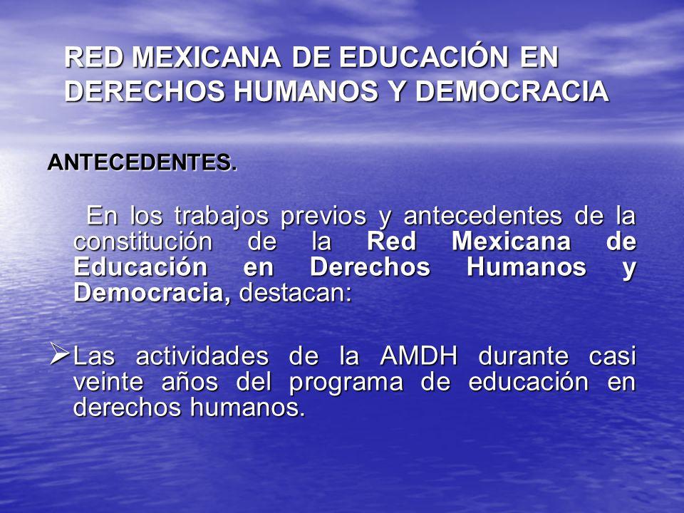RED MEXICANA DE EDUCACIÓN EN DERECHOS HUMANOS Y DEMOCRACIA ANTECEDENTES.