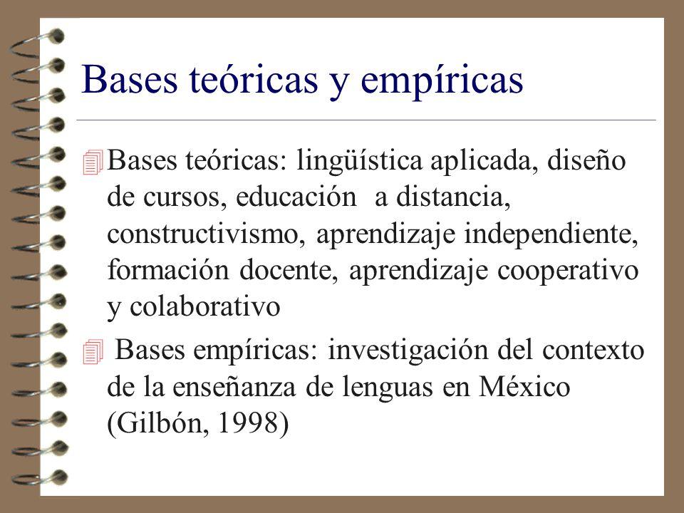 Bases teóricas y empíricas 4 Bases teóricas: lingüística aplicada, diseño de cursos, educación a distancia, constructivismo, aprendizaje independiente, formación docente, aprendizaje cooperativo y colaborativo 4 Bases empíricas: investigación del contexto de la enseñanza de lenguas en México (Gilbón, 1998)