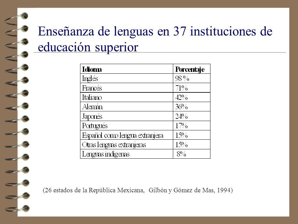 Enseñanza de lenguas en 37 instituciones de educación superior (26 estados de la República Mexicana, Gilbón y Gómez de Mas, 1994)