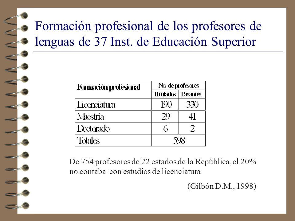 Orientación de los estudios de licenciatura de los profesores de lenguas en 37 IES Enseñanza de alguna lengua Letras Otras áreas (Gilbón, 1998)