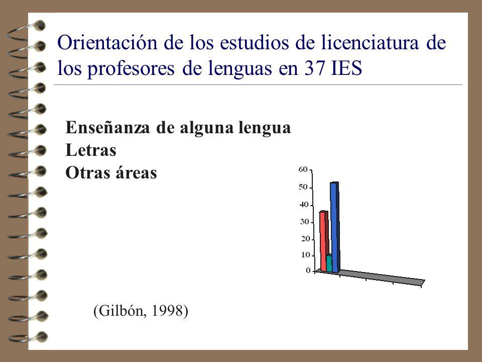 Consecuencia 4 Más de la mitad de los profesores con licenciatura necesitan formación en didáctica de la lengua