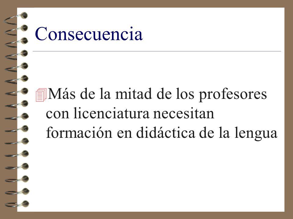 Programas de licenciatura en México (Fuente: Catálogo de Carreras 1998, ANUIES ) Costa, Gilbón et al, 2000.