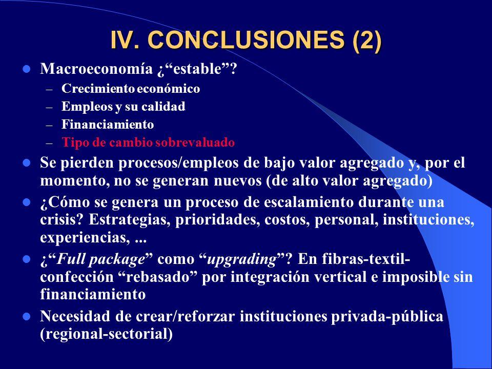 IV. CONCLUSIONES (2) Macroeconomía ¿estable? – Crecimiento económico – Empleos y su calidad – Financiamiento – Tipo de cambio sobrevaluado Se pierden