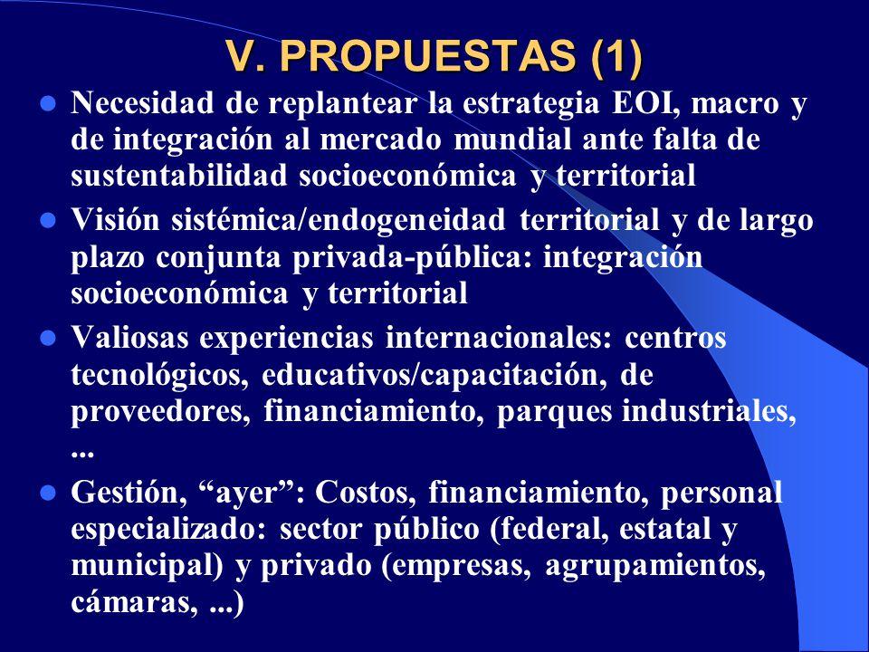V. PROPUESTAS (1) Necesidad de replantear la estrategia EOI, macro y de integración al mercado mundial ante falta de sustentabilidad socioeconómica y
